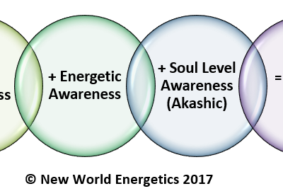 What is Energetic Integrity?