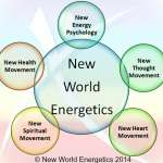 New World Energetics what is it