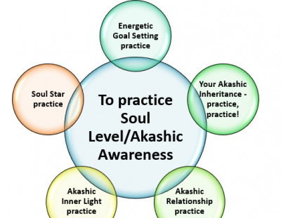 The Akashic Records Development Program with Sarah