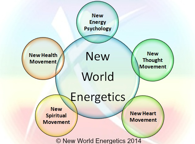 New World Energetics