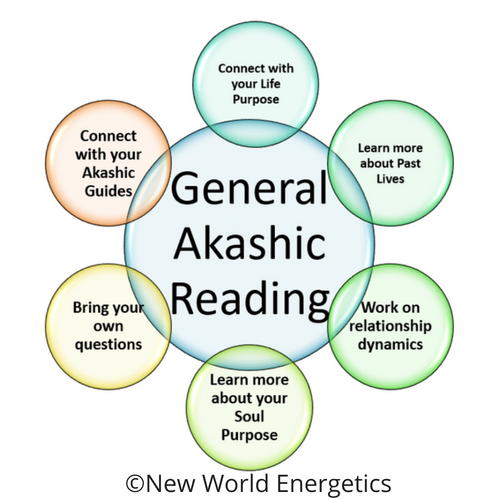 Akashic Records General Reading